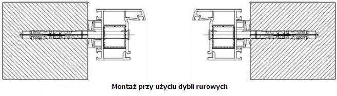 Montaż okien przy użyciu dybli rurowych