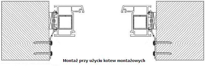 Montaż okien przy użyciu kotew montażowych