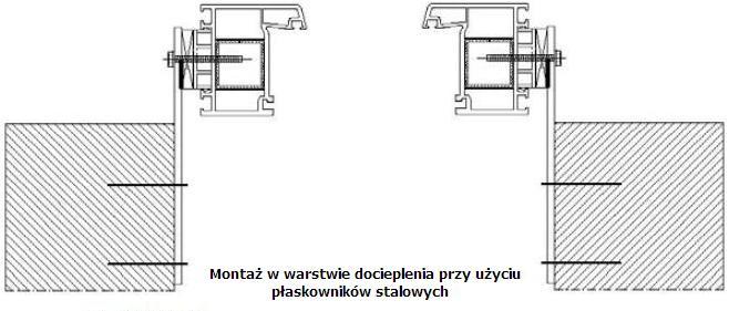 Montaż okien w warstwie ocieplenia przy użyciu płaskowników stalowych