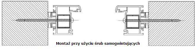 Montaż okien przy użyciu śrub samopoziomujących